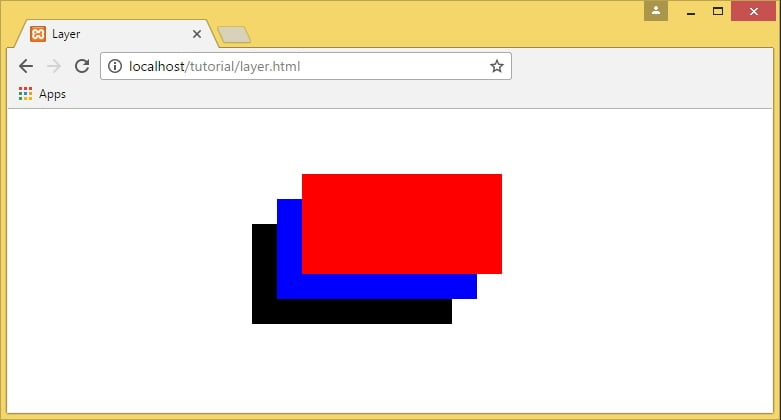 mengatur layer pada html dengan css